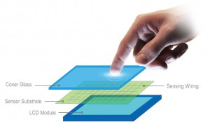 capacitive touch screen - how to use it