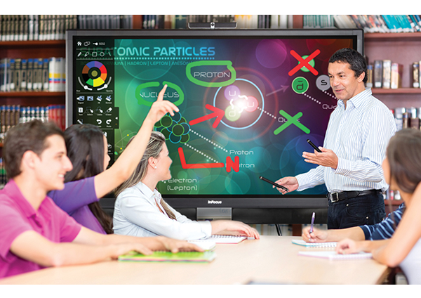 How every presentation with a touch screen will become a success!